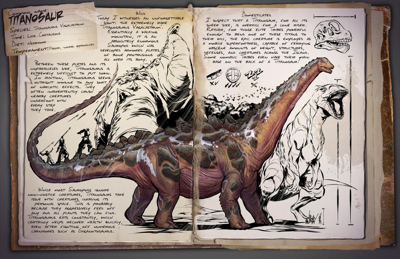 Dossier Titanosaurus.jpg
